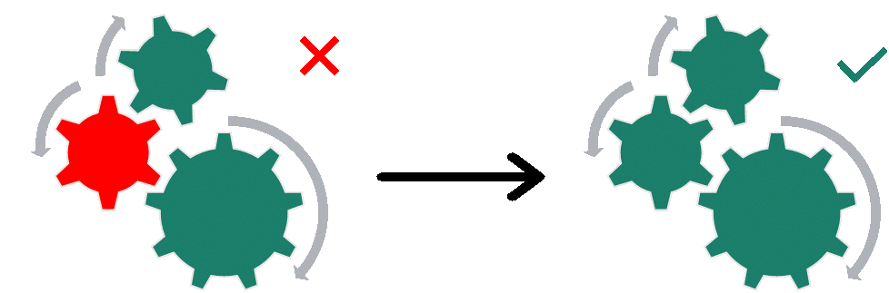 Prozessmanagement Optimierung